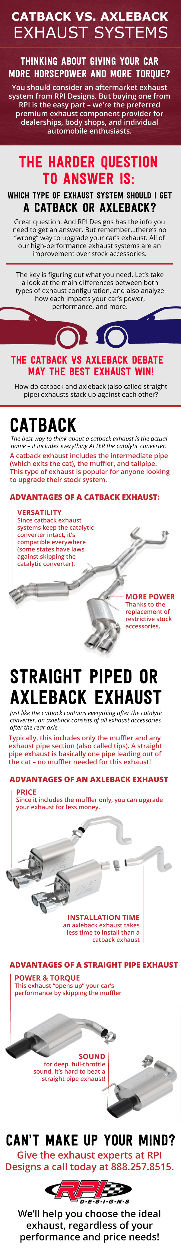 How to Select an Exhaust