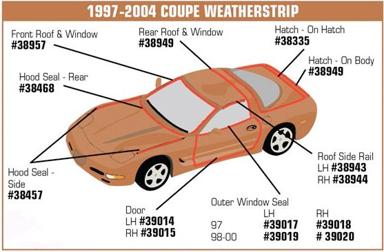 1997-2004 C5 Corvette Outer Door Seals 2pc Kit - Coupe