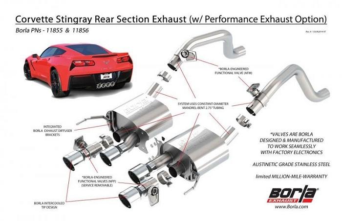 Borla Exhaust Systems - RPIDesigns com